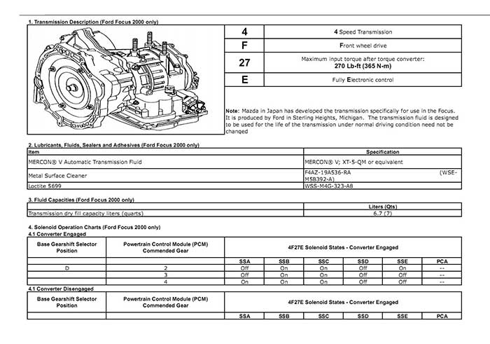 Какое масло для Ford Focus 2 ? 4