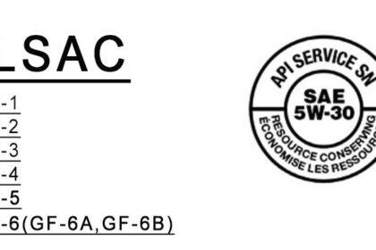 Моторное масло ILSAC