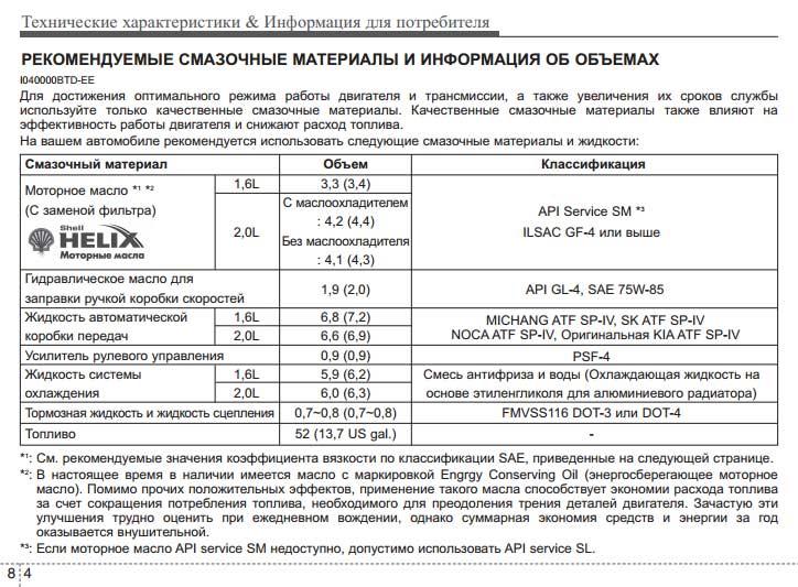 Масло KIA CERATO 2 2009-2013 г.в. 1