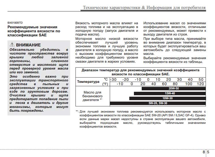 Масло KIA CERATO 2 2009-2013 г.в. 2
