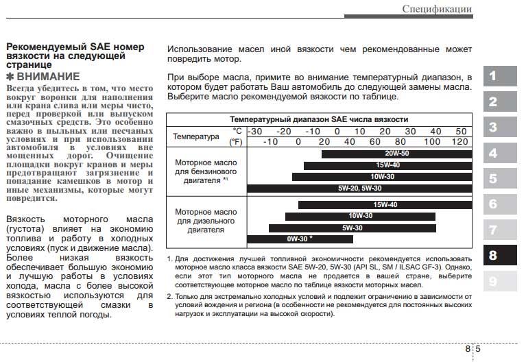 Масло KIA CERATO LD 2003-2009 г.в. 2