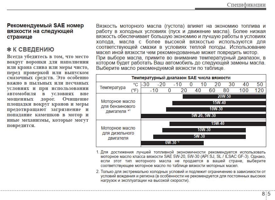 Масло KIA Ceed ED 2006-2012 г.в. 2